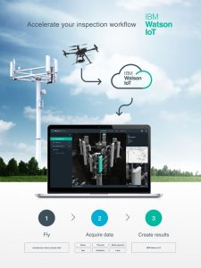 Inspection teams can deploy Aerialtronics drones from the ground and, through high-definition cameras and Watson Visual Recognition APIs, immediately gain a complete 360-degree, high-resolution overview.