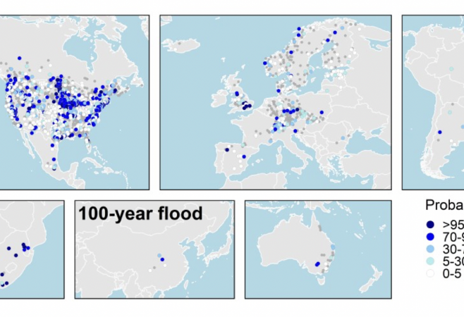 Major Floods Have Increased in Temperate Climates, but Decreased Elsewhere