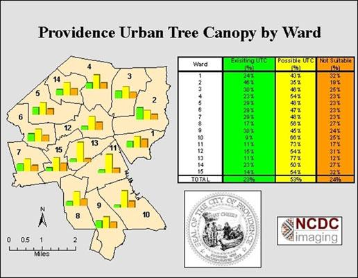Chart_Providence.jpg